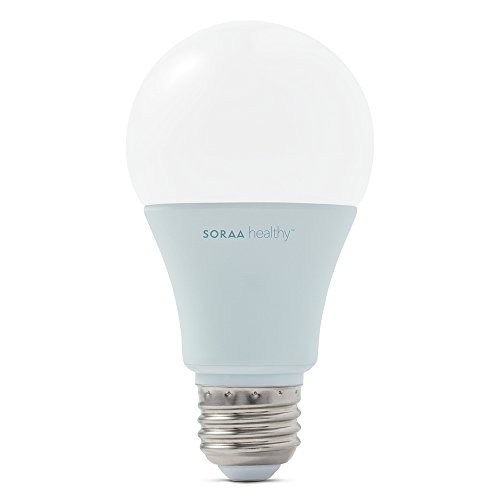 Led Light Bulbs And Migraines in US - 7