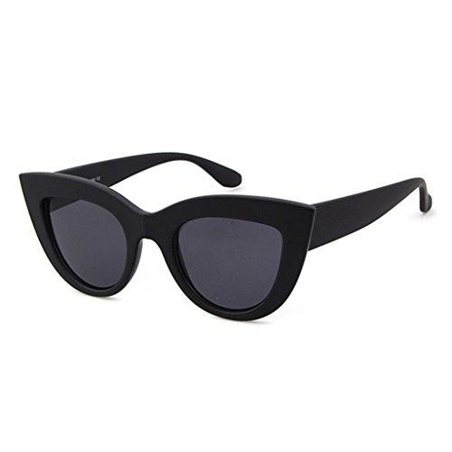 Soleil De amp;lunettes couleur amp; Protection Femmes C2 Lunettes Lym C7 XFBqwZ