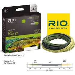 RIO Products Fly Line Intouch - Trout Lt Dt5F, Beige-Gray-Sage (Trout Products Rio)