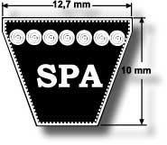 SPA1215 Wedge Belt Medway