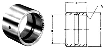 RBC Bearings Pitchlign IR8407 1.75 Bore 1.76 Width Inner Ring For Needle Roller Bearings 2.25 OD