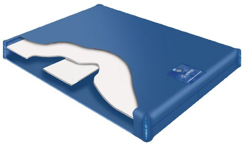 50% Waveless KING SIZE Waterbed, Includes Two Year Supply of