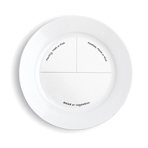 Plate Control Portion (Marianne's Plate (Melamine Portion Plate) Plus Information Pamphlet)