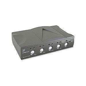 Connect Gear MG4-KVM Kit