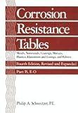 Corrosion Resistance Part B (Corrosion Technology), Albert Schweitzer, 0824795911