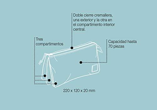MIQUELRIUS 18889 - Estuche Triple Poliéster Con Goma Elástica Cierre Cremallera Jordi Labanda Koala: Amazon.es: Equipaje