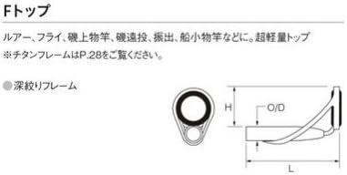 富士工業(FUJI KOGYO) SICリング トップガイド FST 8-2.2