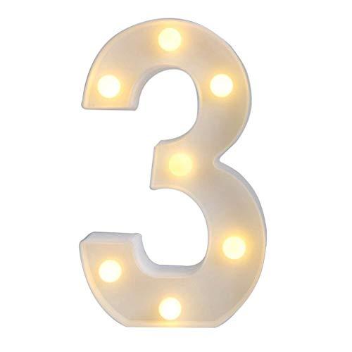 Led Number Lights in US - 7