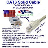 (Made in USA, Vaster SKU -81972-14 Ft Cat6 Patch Cable Beige/Gray (Not CCA Wire 100% Copper (UL CSA CMR ETL) 23Awg Solid Wire RJ45 Snagless Straight Patch Cable)