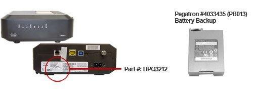 Cisco DPQ3212
