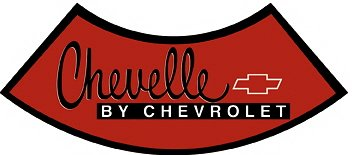 Signpast Signs (Chevelle Sign Large 13