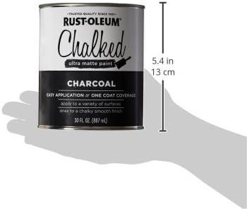 Ultra Matte Interior Chalked Paint