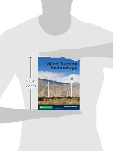 Wind Turbine Technology (Go Green with Renewable Energy Resources)