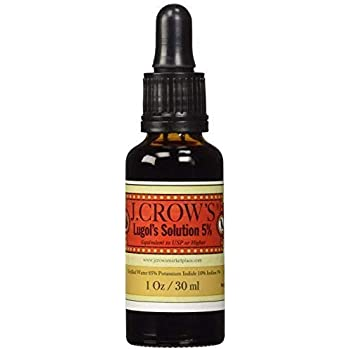 Medicinal preparation Lugol (spray): instructions for use