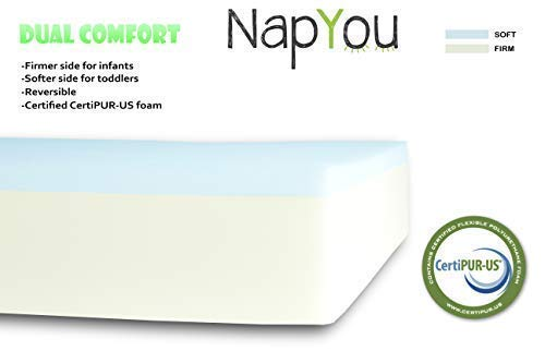 Buy the best crib mattress for baby