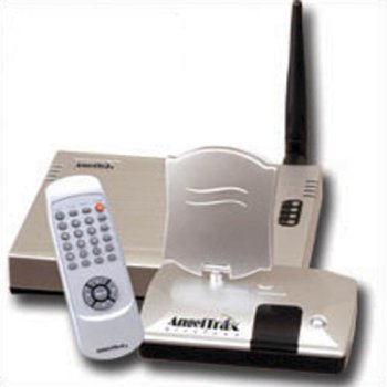 Amazon.com: Wireless Cable TV System: Electronics