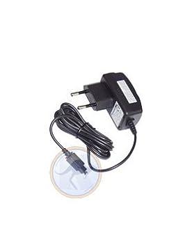 Panasonic a 100 A 102 G/G 50/51/GD 55 EB-CAD55EU accesorio ...