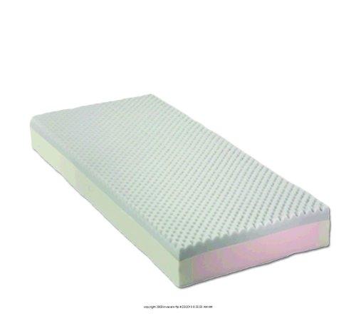 - Solace Prevention 1000 Foam Mattress, Solace Prevention Fm Mattr -Sp, (1 EACH, 1 EACH)