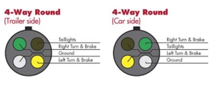 4 Way Round Plug Wiring - wiring diagrams schematics