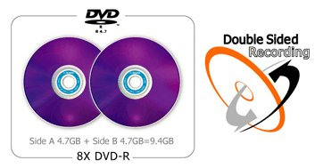 Ridata 9.4 GB 8X Double-Sided DVD-R's 50-Pak Cakebox