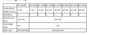 6L low temperature cooling liquid circulator pump chiller cooler 220v -40~95蚓/ -20~95蚓/-5~95蚓 optional (-5~95蚓 DC-0506, 1)