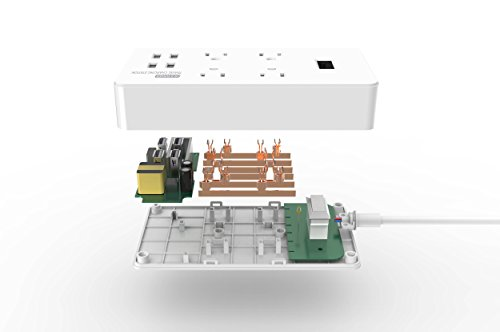 Greatness Line GR-8 Power Compact & Slim Travel Charging Station - International Power Adapter - Surge Protector - Power Strip with 4 Intelligent USB - Free Bonus Included by Greatness Line (Image #6)