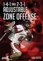 1-4-1 & 2-3-1 Adjustable Zone Offense