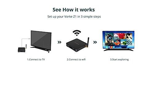 VORKE Z1 Android 7.1 Smart TV BOX Amlogic S912 16.1 4K VP9 60FPS HDR 3G DDR4/32G eMMC 802.11AC WIFI Gigabit LAN HDMI CEC DLNA Bluetooth