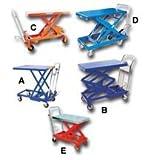 Vestil CART-2000 Single Scissor Hydraulic Elevating Cart, 2000 lbs Capacity, 40