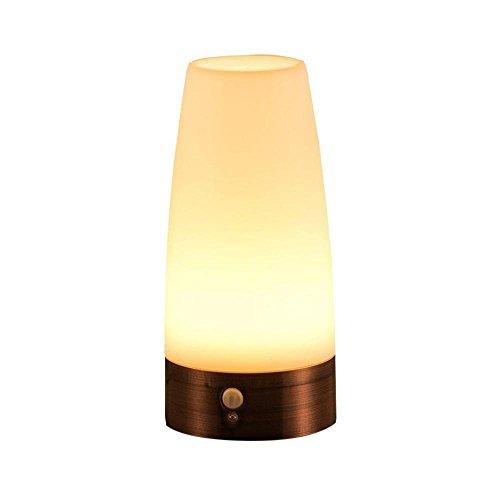 Luminance Of Led Light - 3