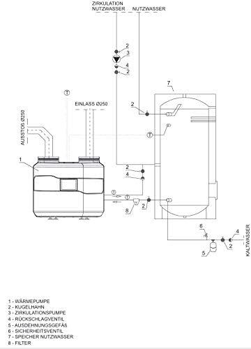 Luft//Wasser W/ärmepumpe Gelbi D 4.2-4,7 kW Trinkwasser oder Heizungsunterst/ützung Wandhalterung