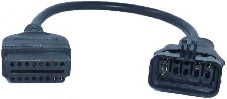 AutoDia KWP Adapter