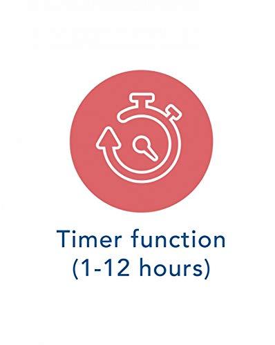 TECHNOSMART Termoventilador El/éctrico habitaci/ón Caravana Mini Calentador Port/átil con Control de Temperatura hasta 32/°C Calefactor cer/ámico 400W Oficina Temporizador 12 H para ba/ño