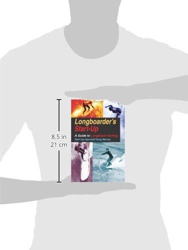 Buy surf longboard brands