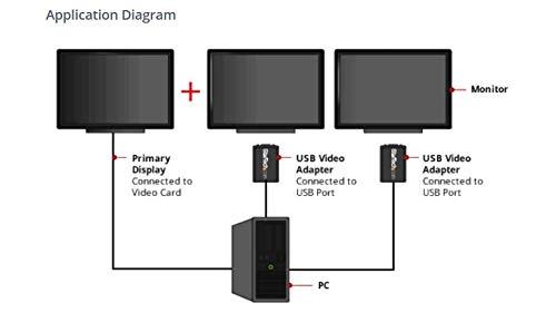 StarTech.com Adaptateur // Convertisseur vid/éo USB 2.0 vers VGA HD15 M/âle // Femelle Carte graphique externe 1440x900
