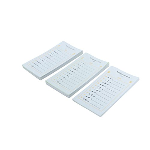 Adena Montessori materials C113-1 Multiplication Tables