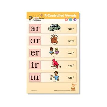 Image result for r controlled vowels fundations