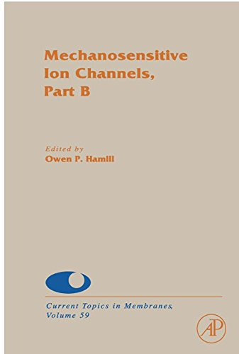 (Mechanosensitive Ion Channels, Part B (Current Topics in Membranes Book 59))