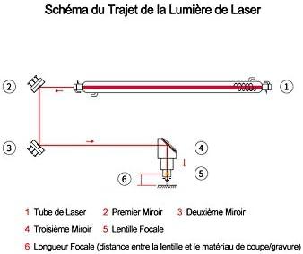 THE-HIGH 3PCS Diam/ètre 20mm//0.79 Miroir de R/éflexion en Cuivre Plaqu/é Or,R/éflecteur,Lentille de R/éflexion pour CO2 Laser Machine de d/écoupe,Epaisseur 3mm//0.12