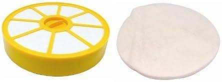 Kit Filtre de Remplacement pour Aspirateur Dyson DC05 & DC08