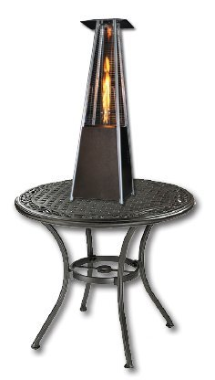 Sunheat Phsqgh Contemporary Patio Heater Table Top Square