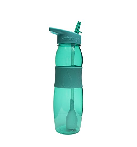Teal - 26oz Refresh2go Curve Water Filter Bottle with Grip