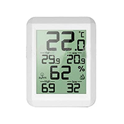 Refaxi Digital Hygrometer Indoor Thermometer Humidity Monitor for Comfort of Home and Office with Temperature Humidity Gauge