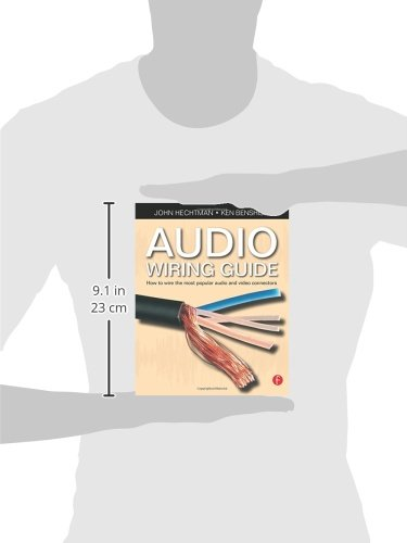 Audio Wiring Guide: How to wire the most popular audio and video connectors