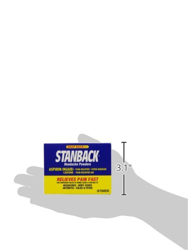 Stanback Headache Count