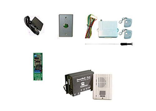 (Complete Intercom Kit with Phone Release Capability for Magnetic Locks)