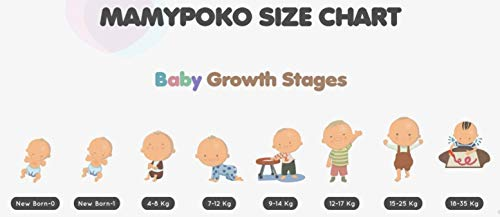 MamyPoko Pants Extra Absorb Diapers Small 58 Pieces