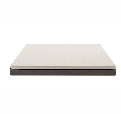 NOFFA 8-inch Memory Foam Mattress Relieve Body Pressure Comfortable Bed Mattress (Queen Size) by NOFFA (Image #6)