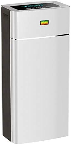 LABYSJ Filtro de Aire purificador, Conveniente para el Uso en el ...