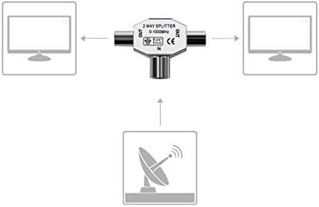 kwmobile Distribuidor de Antena bidireccional: Amazon.es: Electrónica